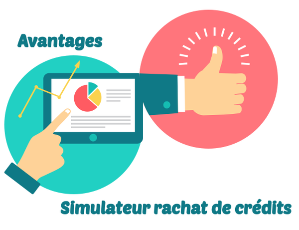 Rachat Credit Immobilier 2016 Banque Populaire